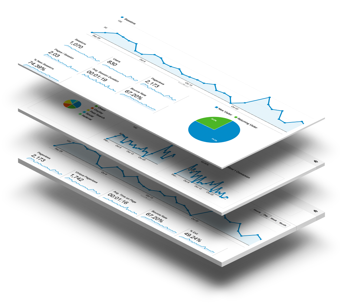google analytics pagina